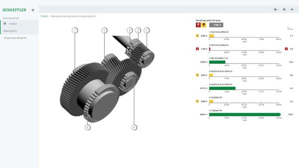 Grafisk visning af restlevetiden for gearkasselejer på slutprodukt med internetadgang.