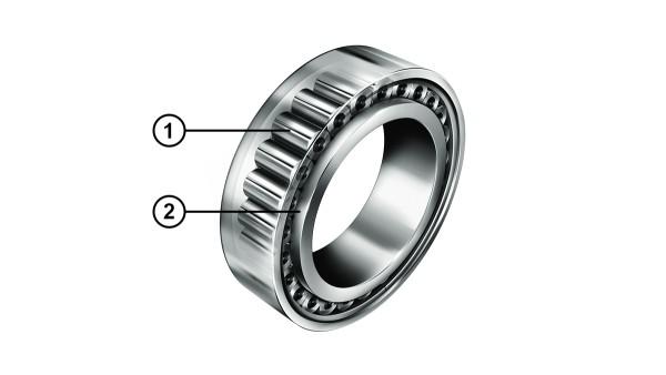 Cylindriske INA rullelejer med optimeret kontakt til styrekant